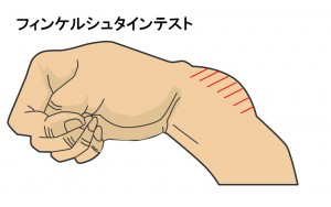 親指と手首の付け根あたり